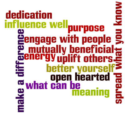 Make a Difference Wordle